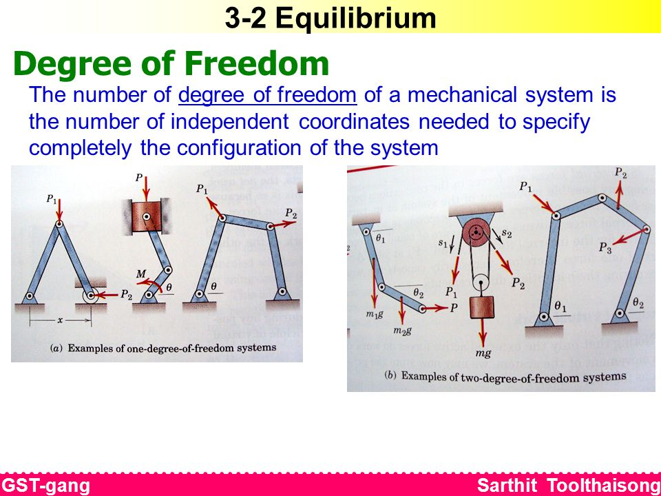 3-2 Equilibrium Degree of Freedom The number of degree of freedom of a mechanical system is the number of independent coordinates needed to specify co