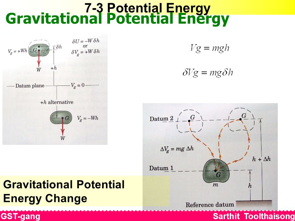 7-3 Potential Energy Gravitational Potential Energy Gravitational Potential Energy Change GST-gang Sarthit Toolthaisong