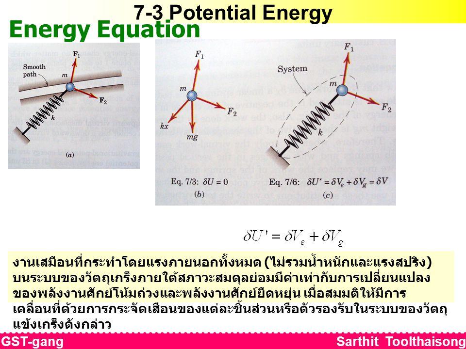 7-3 Potential Energy Energy Equation งานเสมือนที่กระทำโดยแรงภายนอกทั้งหมด ( ไม่รวมน้ำหนักและแรงสปริง ) บนระบบของวัตถุเกร็งภายใต้สภาวะสมดุลย่อมมีค่าเท่