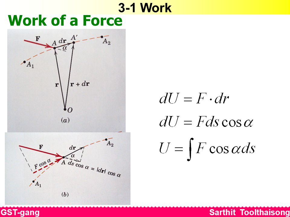 3-1 Work Work of a Force GST-gang Sarthit Toolthaisong