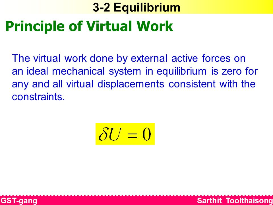 3-2 Equilibrium Principle of Virtual Work The virtual work done by external active forces on an ideal mechanical system in equilibrium is zero for any