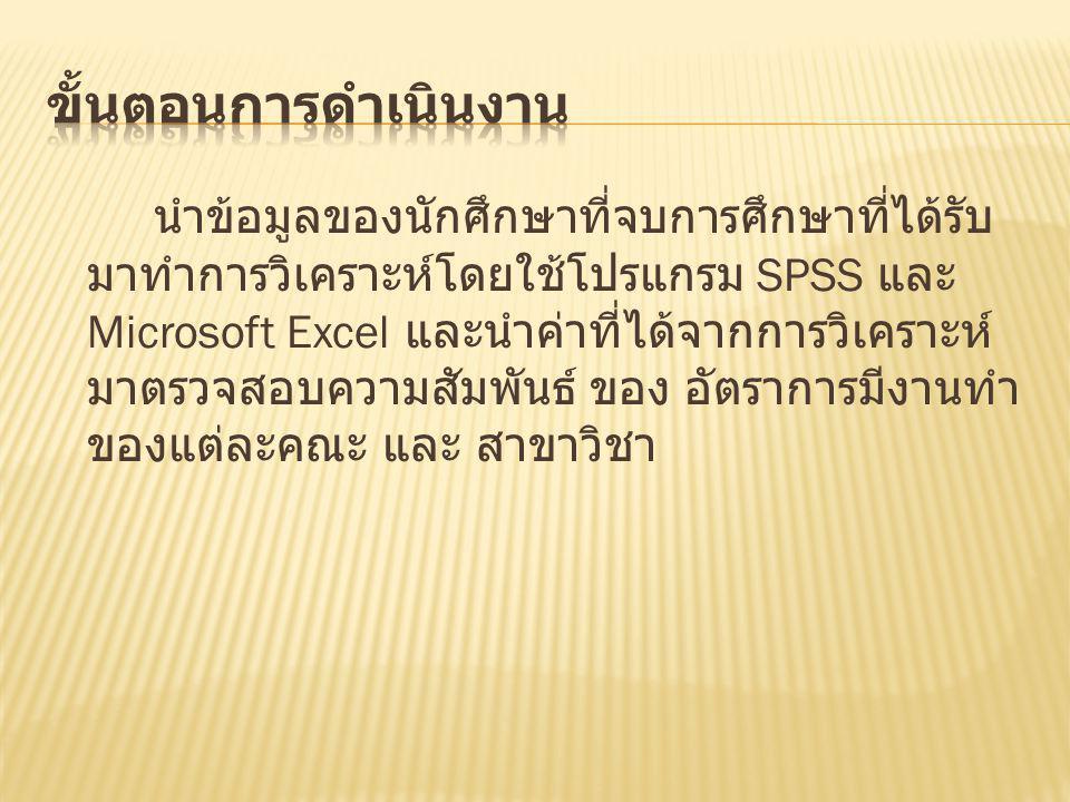 2553 คณะศิลปศาสตร์