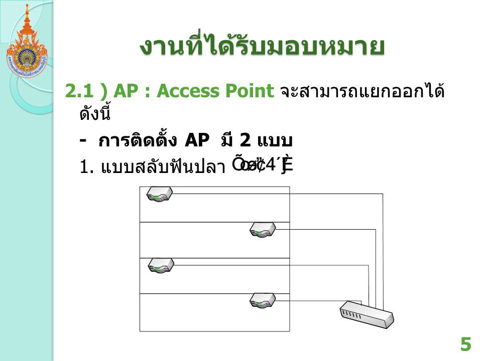 งานที่ได้รับมอบหมาย 2.1 ) AP : Access Point จะสามารถแยกออกได้ ดังนี้ - การติดตั้ง AP มี 2 แบบ 1. แบบสลับฟันปลา 5