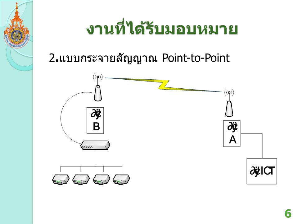 งานที่ได้รับมอบหมาย 2. แบบกระจายสัญญาณ Point-to-Point 6