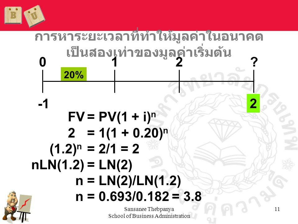 Sansanee Thebpanya School of Business Administration 11 การหาระยะเวลาที่ทำให้มูลค่าในอนาคต เป็นสองเท่าของมูลค่าเริ่มต้น 20% 2 012? FV= PV(1 + i) n 2=