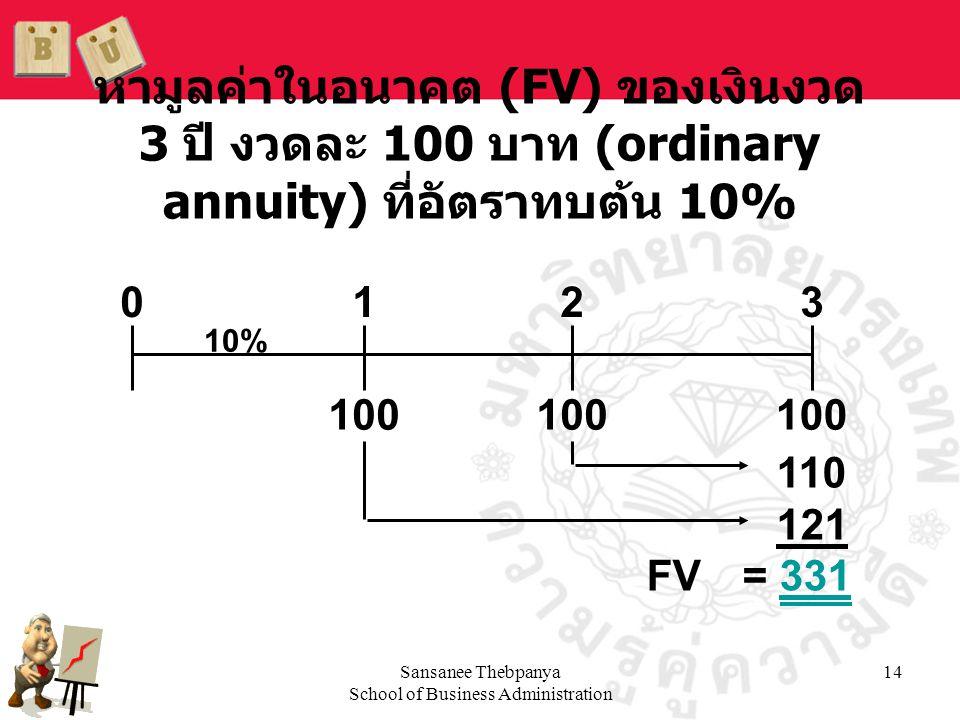 Sansanee Thebpanya School of Business Administration 14 หามูลค่าในอนาคต (FV) ของเงินงวด 3 ปี งวดละ 100 บาท (ordinary annuity) ที่อัตราทบต้น 10% 100 01