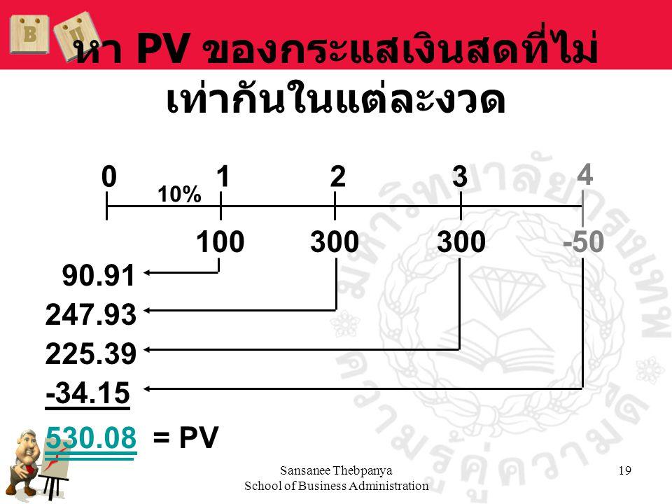 Sansanee Thebpanya School of Business Administration 19 หา PV ของกระแสเงินสดที่ไม่ เท่ากันในแต่ละงวด 0 100 1 300 2 3 10% -50 4 90.91 247.93 225.39 -34