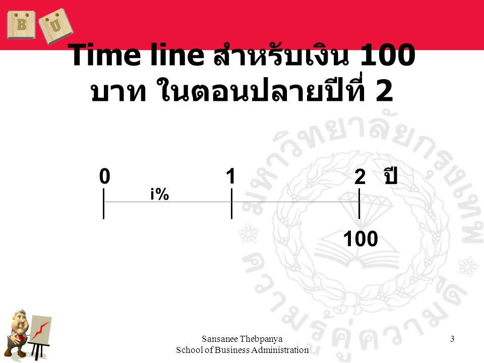 Sansanee Thebpanya School of Business Administration 3 Time line สำหรับเงิน 100 บาท ในตอนปลายปีที่ 2 100 01 2 ปี i%