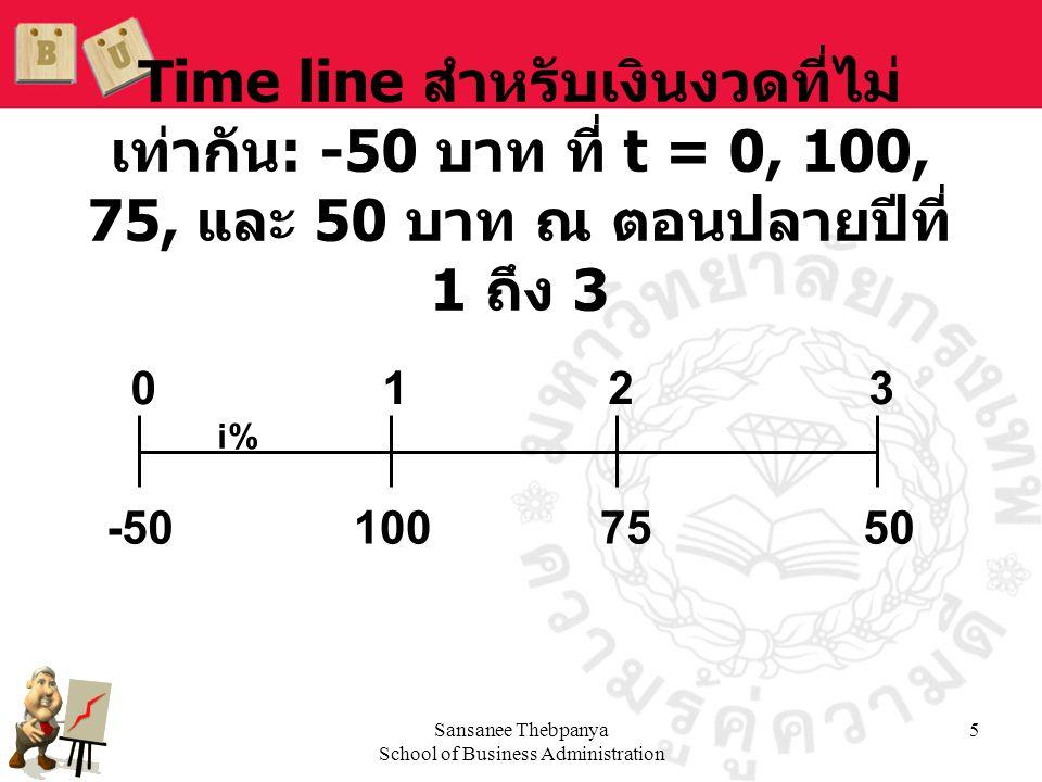 Sansanee Thebpanya School of Business Administration 5 Time line สำหรับเงินงวดที่ไม่ เท่ากัน: -50 บาท ที่ t = 0, 100, 75, และ 50 บาท ณ ตอนปลายปีที่ 1