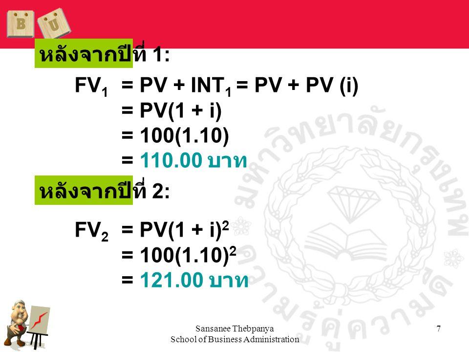 Sansanee Thebpanya School of Business Administration 7 หลังจากปีที่ 1: FV 1 = PV + INT 1 = PV + PV (i) = PV(1 + i) = 100(1.10) = 110.00 บาท หลังจากปีท