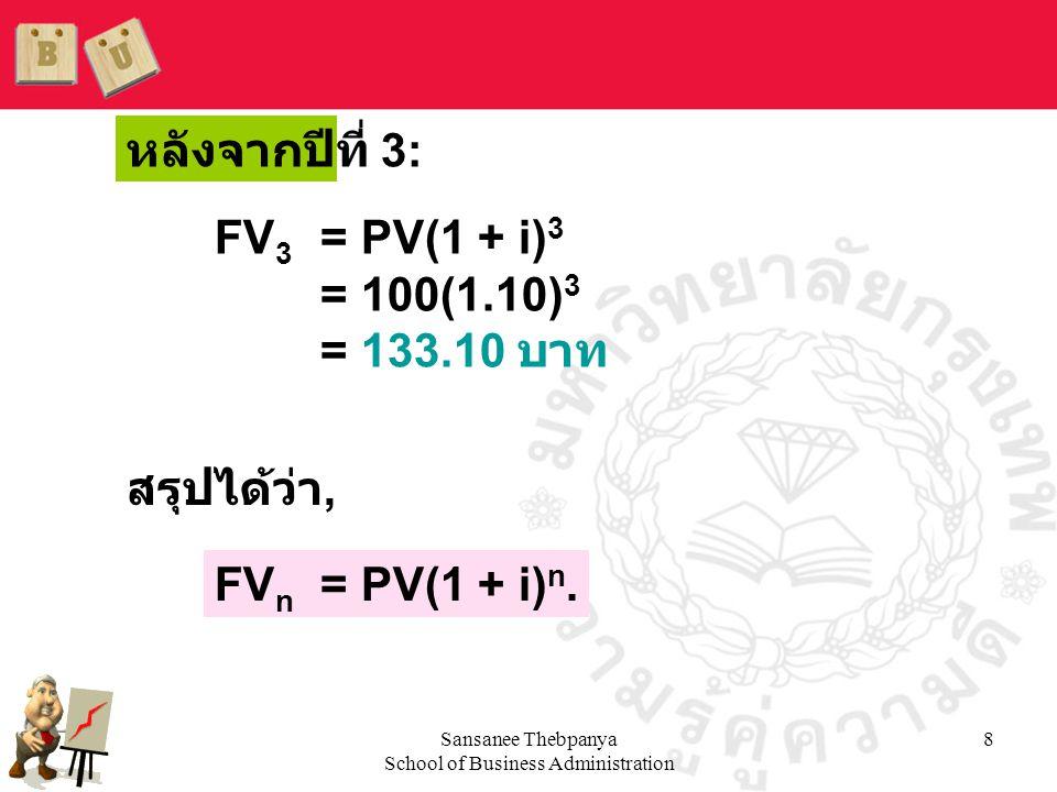 Sansanee Thebpanya School of Business Administration 8 หลังจากปีที่ 3: FV 3 = PV(1 + i) 3 = 100(1.10) 3 = 133.10 บาท สรุปได้ว่า, FV n = PV(1 + i) n.