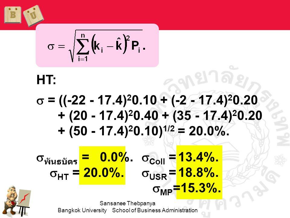 Sansanee Thebpanya Bangkok University School of Business Administration  พันธบัตร = 0.0%.  HT = 20.0%.  Coll =13.4%.  USR =18.8%.  MP =15.3%. HT: