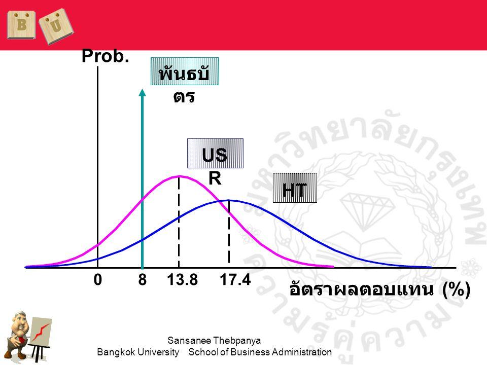 Sansanee Thebpanya Bangkok University School of Business Administration Prob. อัตราผลตอบแทน (%) พันธบั ตร US R HT 0813.817.4