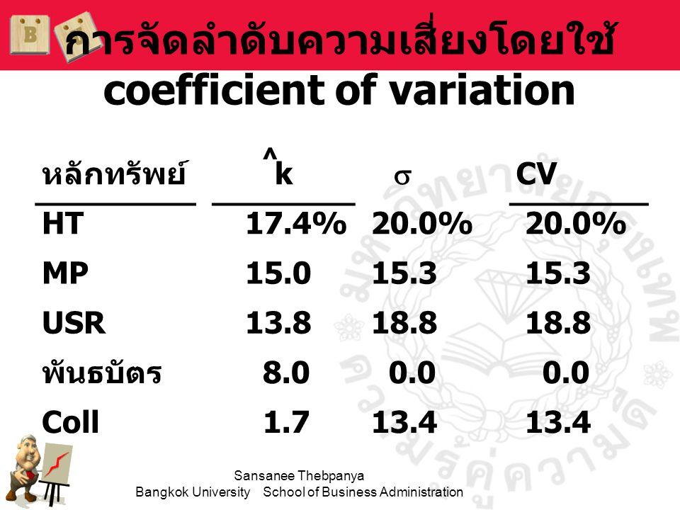 Sansanee Thebpanya Bangkok University School of Business Administration การจัดลำดับความเสี่ยงโดยใช้ coefficient of variation หลักทรัพย์k  CV HT 1