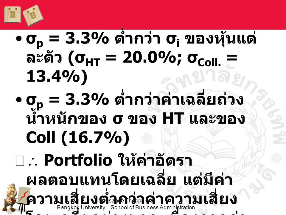 Sansanee Thebpanya Bangkok University School of Business Administration •σ p = 3.3% ต่ำกว่า σ i ของหุ้นแต่ ละตัว (σ HT = 20.0%; σ Coll. = 13.4%) •σ p