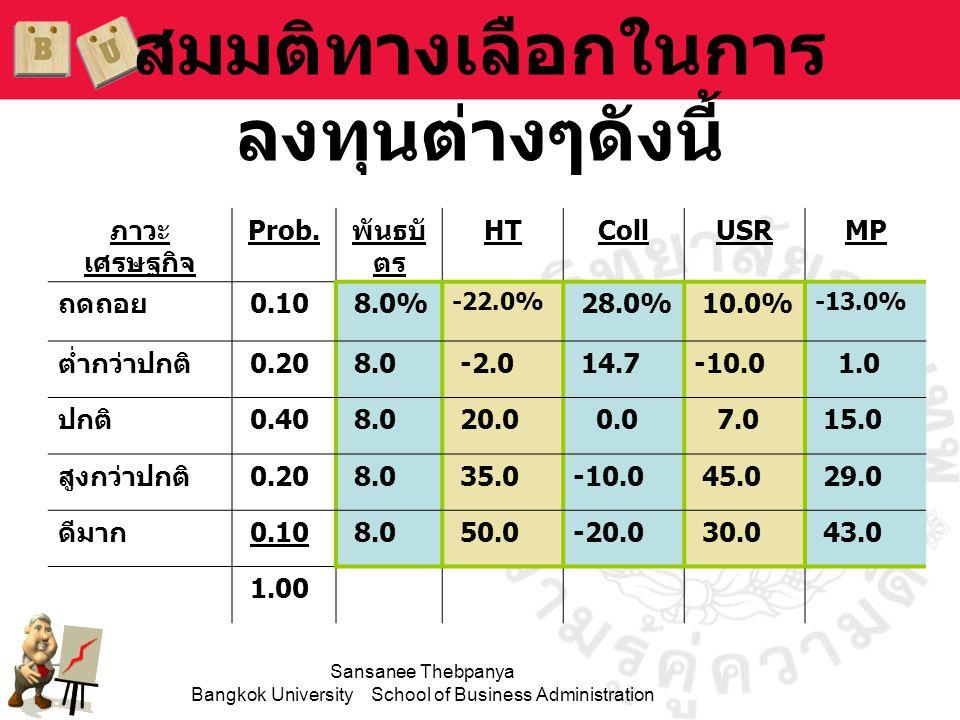 Sansanee Thebpanya Bangkok University School of Business Administration คำนวณอัตราผลตอบแทนที่คาดหวัง (expected rate of return) ในแต่ ละทางเลือก k = อัตราผลตอบแทนคาดหวัง k HT = 0.10(-22%) + 0.20(-2%) + 0.40(20%) + 0.20(35%) + 0.10(50%) = 17.4%.