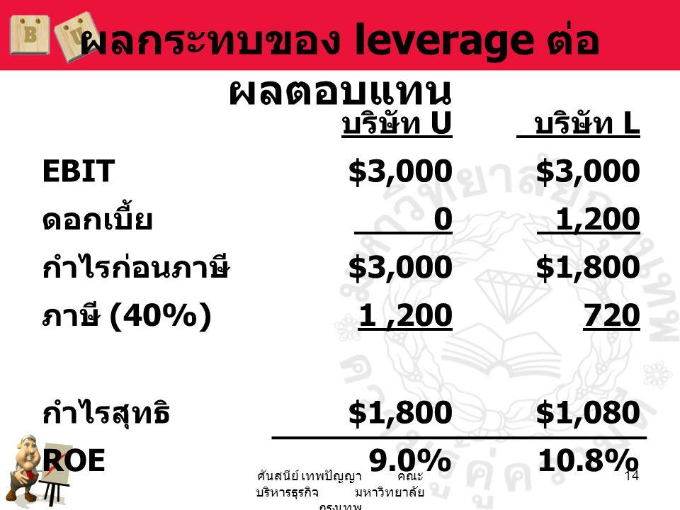 ศันสนีย์ เทพปัญญา คณะ บริหารธุรกิจ มหาวิทยาลัย กรุงเทพ 14 ผลกระทบของ leverage ต่อ ผลตอบแทน บริษัท U บริษัท L EBIT $3,000 ดอกเบี้ย 0 1,200 กำไรก่อนภาษี