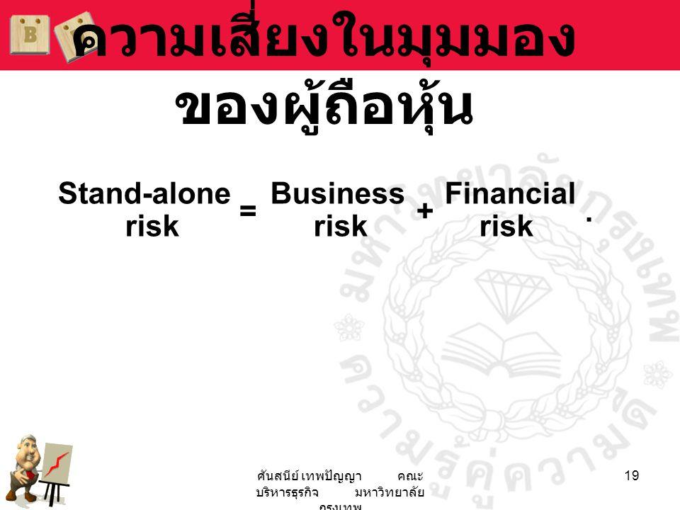 ศันสนีย์ เทพปัญญา คณะ บริหารธุรกิจ มหาวิทยาลัย กรุงเทพ 19 ความเสี่ยงในมุมมอง ของผู้ถือหุ้น Stand-aloneBusinessFinancial riskriskrisk = +.