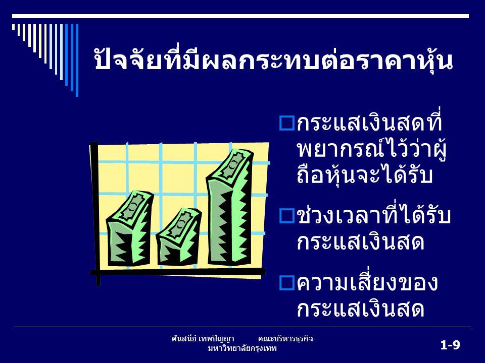 1-10 ศันสนีย์ เทพปัญญา คณะบริหารธุรกิจ มหาวิทยาลัยกรุงเทพ ปัจจัยที่มีผลกระทบต่อระดับและ ความเสี่ยงของกระแสเงินสด  การตัดสินใจของผู้จัดการทางการเงิน :  การตัดสินใจลงทุน  การตัดสินใจในการจัดหาเงินทุน ( สัดส่วน การก่อหนี้ )  การตัดสินใจเกี่ยวกับนโยบายเงินปันผล  ปัจจัยภายนอก