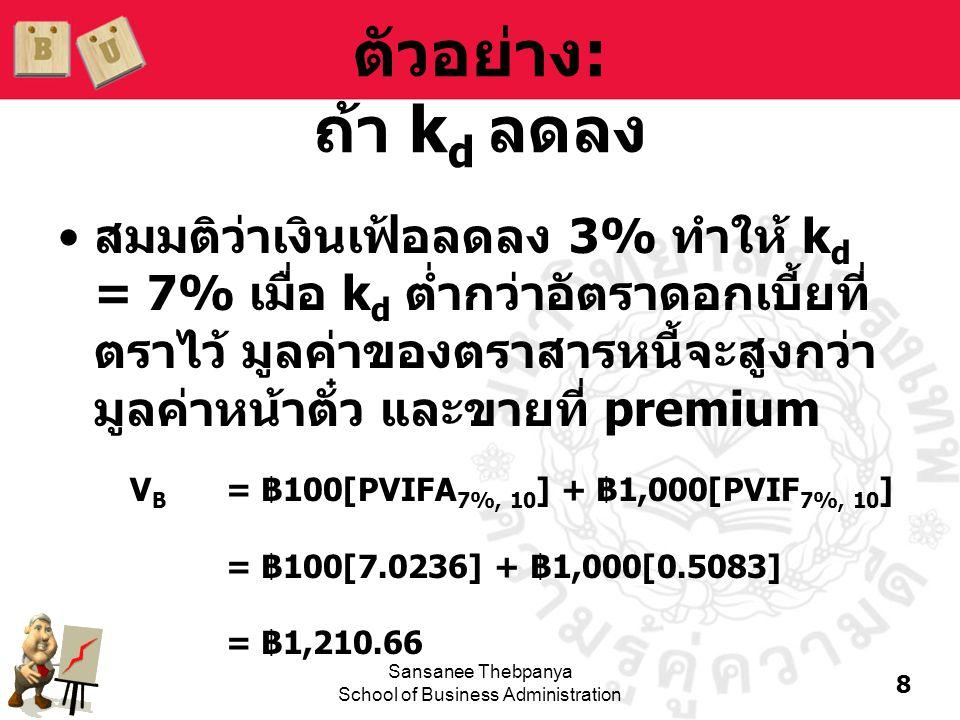 9 Sansanee Thebpanya School of Business Administration มูลค่าของตราสารหนี้ในแต่ละ ช่วงเวลา •ณ ตอนครบกำหนดไถ่ถอน มูลค่าของตราสารหนี้ จะต้องเท่ากับมูลค่าหน้าตั๋ว •ถ้า k d คงที่: –มูลค่าของ premium bond จะลดลงตามเวลา จนกระทั่งเท่ากับมูลค่าหน้าตั๋วในตอนครบ กำหนด –มูลค่าของ discount bond จะสูงขึ้นตามเวลา จนกระทั่งเท่ากับมูลค่าหน้าตั๋ว เมื่อครบกำหนด –มูลค่าของ par bond เท่ากับมูลค่าหน้าตั๋ว