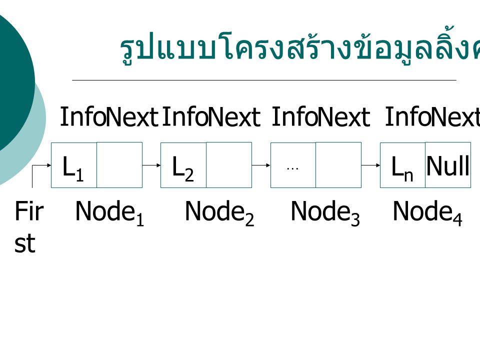 รูปแบบโครงสร้างข้อมูลลิ้งค์ลิสต์ LnLn Null... L2L2 L1L1 Info Next Info Next Info Next Info Next Node 1 Node 2 Node 3 Node 4 Fir st