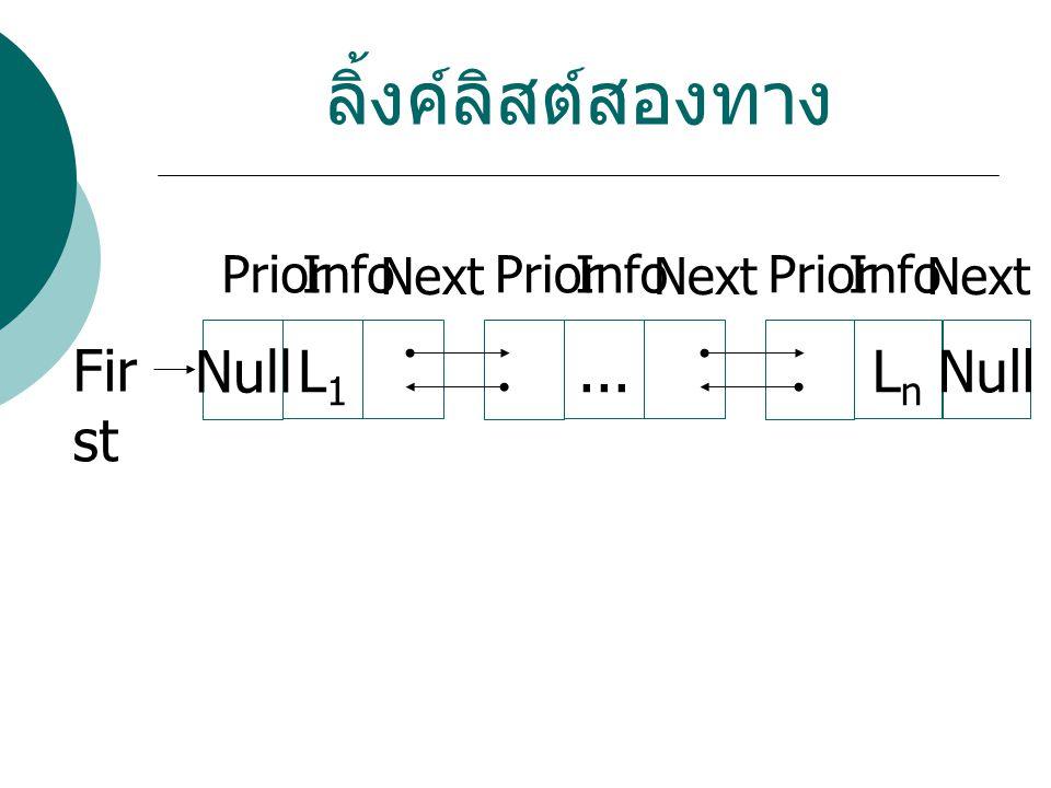 ลิ้งค์ลิสต์สองทาง Fir st Null L1L1 Info Next Prior Info Next Prior Info Next Prior...LnLn Null