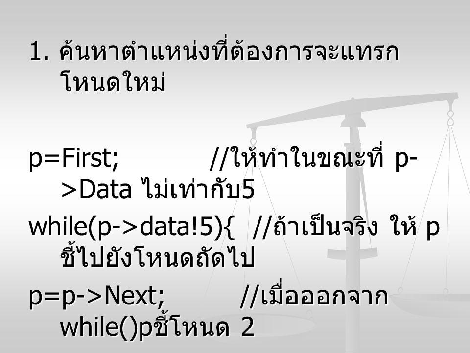 1. ค้นหาตำแหน่งที่ต้องการจะแทรก โหนดใหม่ p=First; // ให้ทำในขณะที่ p- >Data ไม่เท่ากับ 5 while(p->data!5){ // ถ้าเป็นจริง ให้ p ชี้ไปยังโหนดถัดไป p=p-