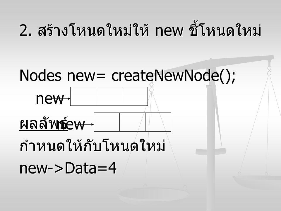 2. สร้างโหนดใหม่ให้ new ชี้โหนดใหม่ Nodes new= createNewNode(); ผลลัพธ์กำหนดให้กับโหนดใหม่ new->Data=4 new