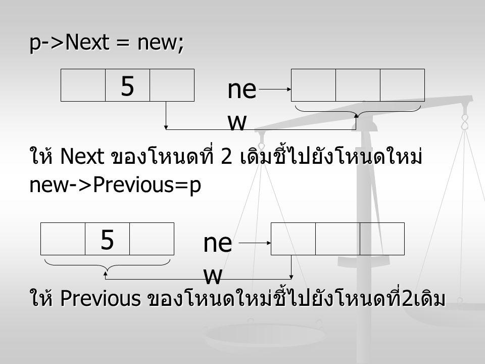 p->Next = new; ให้ Next ของโหนดที่ 2 เดิมชี้ไปยังโหนดใหม่ new->Previous=p ให้ Previous ของโหนดใหม่ชี้ไปยังโหนดที่ 2 เดิม 5 ne w 5
