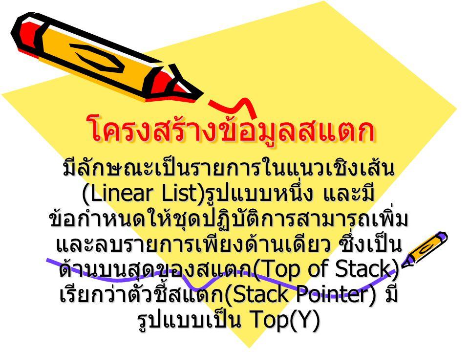 2 5 9 0 4 ต้องการดึง ค่าออกมา โดยใช้ Pop() สแตก Y=[2,5,9,0,4] ตัวชี้สแตก Top = 4 Top