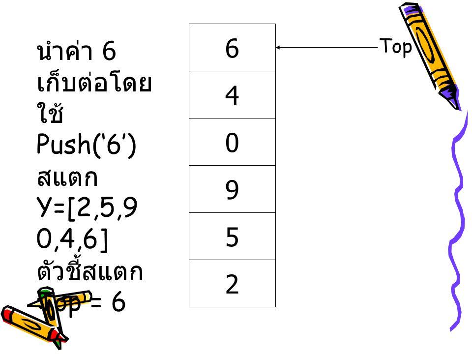 2 5 9 0 4 6 Top นำค่า 6 เก็บต่อโดย ใช้ Push('6') สแตก Y=[2,5,9 0,4,6] ตัวชี้สแตก Top = 6