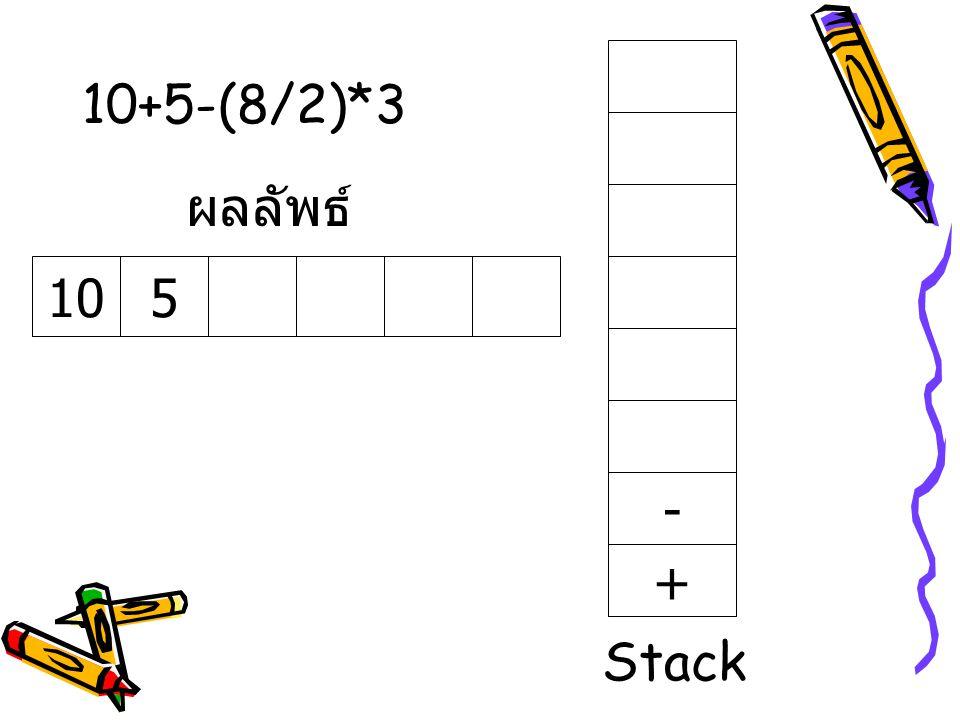 10+5-(8/2)*3 105 ผลลัพธ์ + - Stack