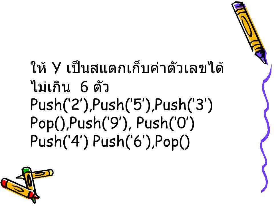 ให้ Y เป็นสแตกเก็บค่าตัวเลขได้ ไม่เกิน 6 ตัว Push('2'),Push('5'),Push('3') Pop(),Push('9'), Push('0') Push('4') Push('6'),Pop()