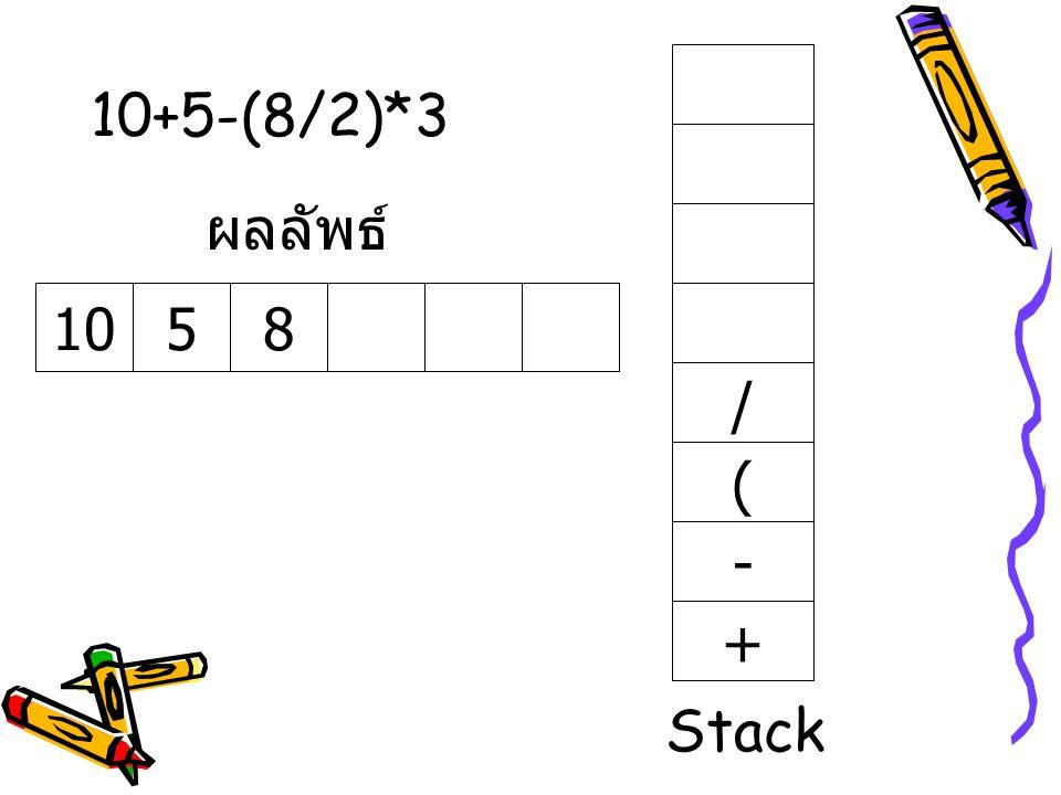 10+5-(8/2)*3 1058 ผลลัพธ์ + - ( / Stack