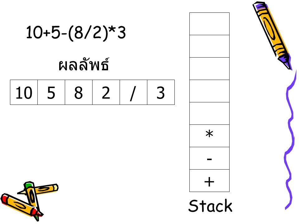 10+5-(8/2)*3 10582/ ผลลัพธ์ + - * Stack 3
