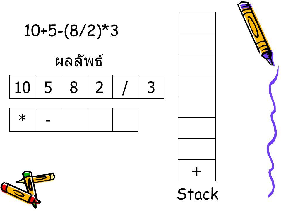 10+5-(8/2)*3 10582/ ผลลัพธ์ + Stack 3 *-