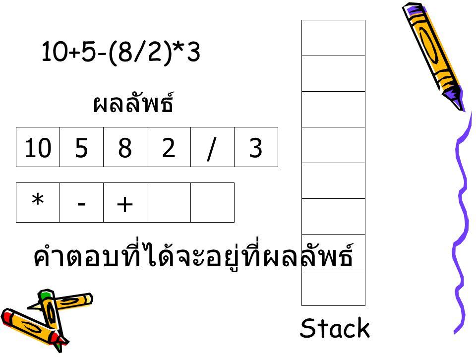 10+5-(8/2)*3 10582/ ผลลัพธ์ Stack 3 *-+ คำตอบที่ได้จะอยู่ที่ผลลัพธ์