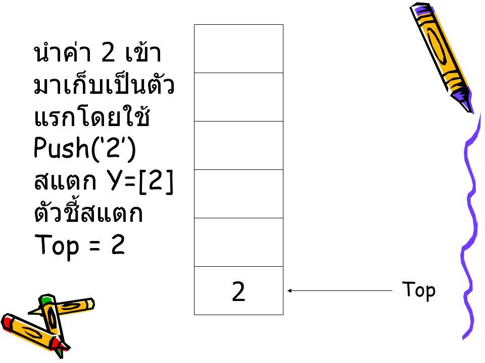2 นำค่า 2 เข้า มาเก็บเป็นตัว แรกโดยใช้ Push('2') สแตก Y=[2] ตัวชี้สแตก Top = 2 Top