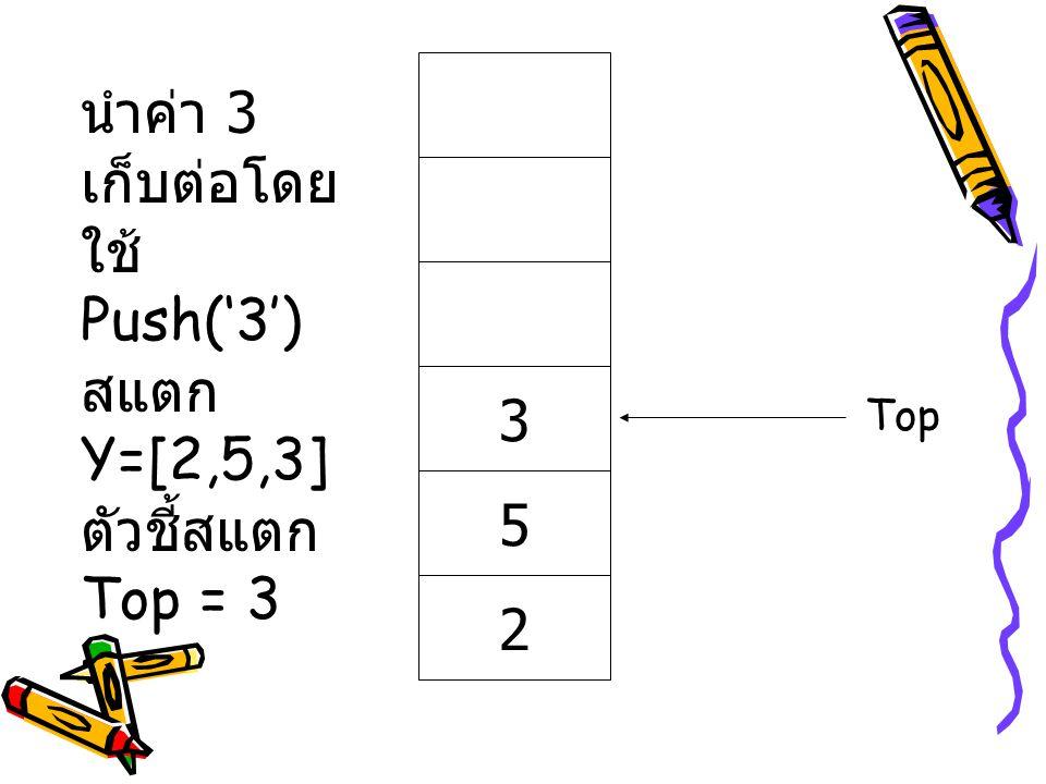 2 5 3 นำค่า 3 เก็บต่อโดย ใช้ Push('3') สแตก Y=[2,5,3] ตัวชี้สแตก Top = 3