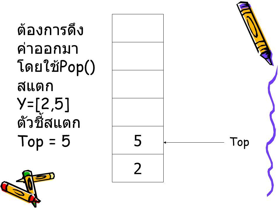 2 5 9 นำค่า 9 เก็บต่อโดย ใช้ Push('9') สแตก Y=[2,5,9] ตัวชี้สแตก Top = 9