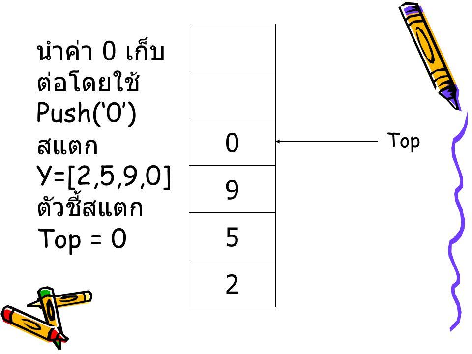 2 5 9 0 Top นำค่า 0 เก็บ ต่อโดยใช้ Push('0') สแตก Y=[2,5,9,0] ตัวชี้สแตก Top = 0