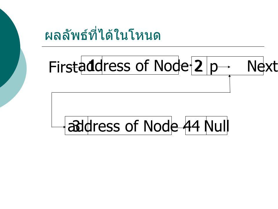 ต้องการจะแทรกโหนดใหม่หน้า โหนดแรกโดยให้ตัวแปรพอยเตอร์ P ชี้ P ? | First ลิ้งค์ลิสต์เดิม 2 4 Null