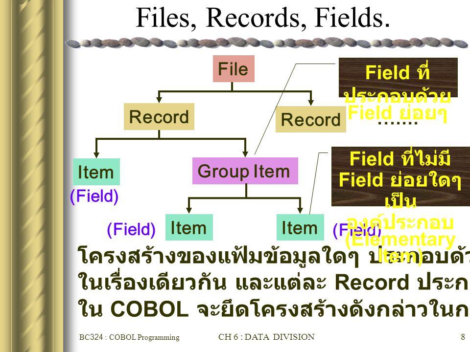 BC324 : COBOL Programming CH 6 : DATA DIVISION19 COBOL 'PICTURE' Clauses ตัวอย่าง Editing Symbol PICTURE ลักษณะข้อมูล ข้อมู ล ผลลั พธ์ PIC ZZ9 บอกตำแหน่งที่จะ แทนที่เลข 0 ( ที่อยู่ หน้าตัวเลข ) ด้วย ช่องว่าง 007bb7 PIC ZZ9 027b27 PIC Z99 007b07 PIC **9 บอกตำแหน่งที่จะ แทนที่เลข 0 ( ที่อยู่ หน้าตัวเลข ) ด้วย * 007**7 PIC $ZZ9 เติม $ หน้าตัวเลข 007$bb7