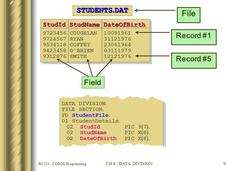 ให้เขียน DATA DIVISION ของโปรแกรมที่ มี File ลักษณะดังนี้ ID-NO (4) (1) NAME1 (1) SALARY (7) (16) FIRST (10) (1) LAST (10) A125bMr.