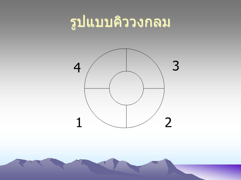 รูปแบบคิววงกลม 12 3 4