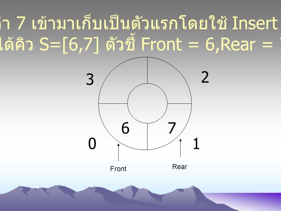 01 2 3 67 Front Rear นำค่า 7 เข้ามาเก็บเป็นตัวแรกโดยใช้ Insert (7) ได้คิว S=[6,7] ตัวชี้ Front = 6,Rear = 7