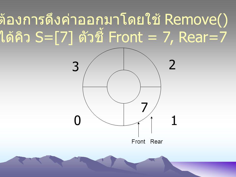 01 2 3 7 FrontRear ต้องการดึงค่าออกมาโดยใช้ Remove() ได้คิว S=[7] ตัวชี้ Front = 7, Rear=7