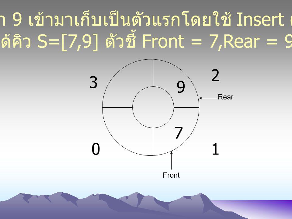 01 2 3 7 Front Rear 9 นำค่า 9 เข้ามาเก็บเป็นตัวแรกโดยใช้ Insert (9) ได้คิว S=[7,9] ตัวชี้ Front = 7,Rear = 9