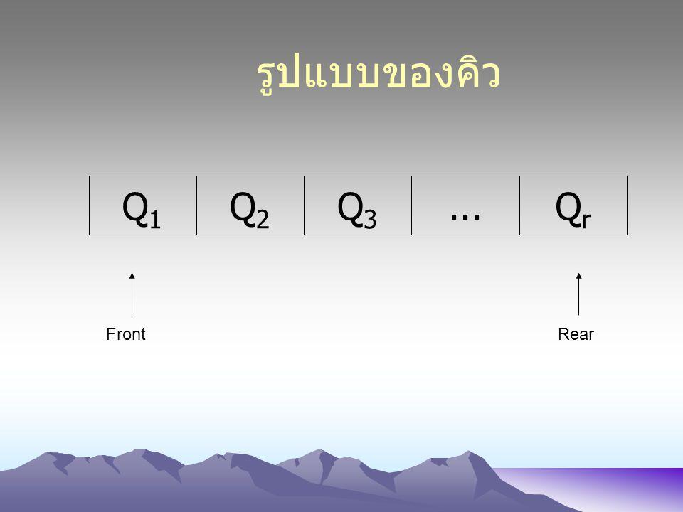 รูปแบบของคิว Q2Q2 Q3Q3...QrQr Q1Q1 FrontRear