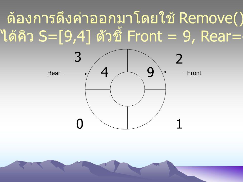 01 2 3 FrontRear 94 ต้องการดึงค่าออกมาโดยใช้ Remove() ได้คิว S=[9,4] ตัวชี้ Front = 9, Rear=4
